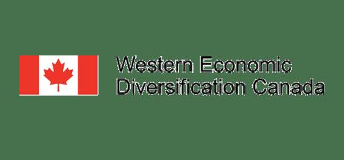 Western Economics